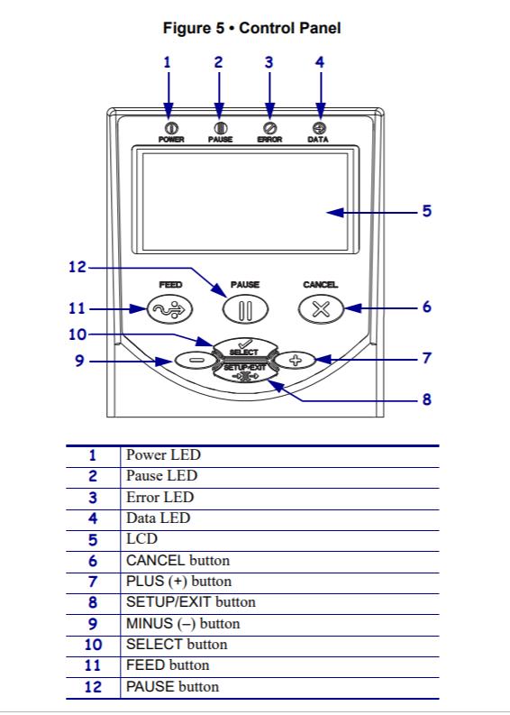 pannello stampante ZM400