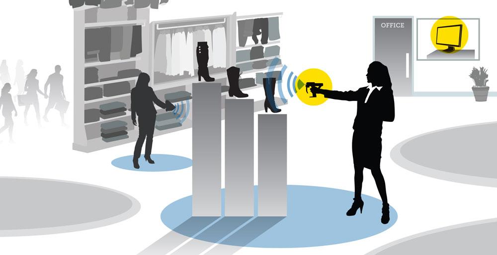soluzione RFID per inventario