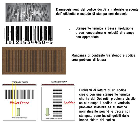 problemi di lettura e stampa del codice a barre
