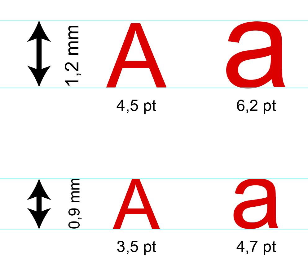 dimensione caratteri nelle etichette