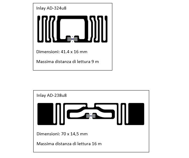 inlay RFID ocme sceglierlo