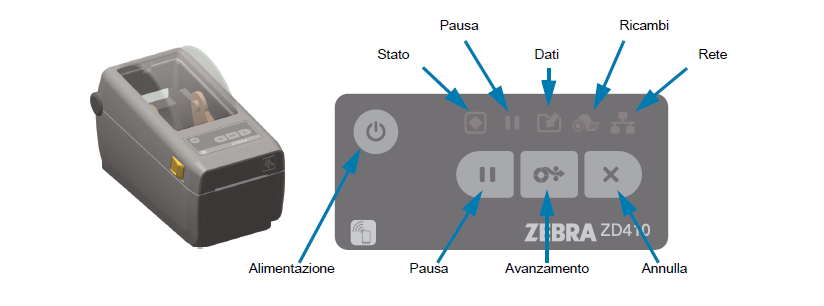 ZD410 calibrazione delle etichette