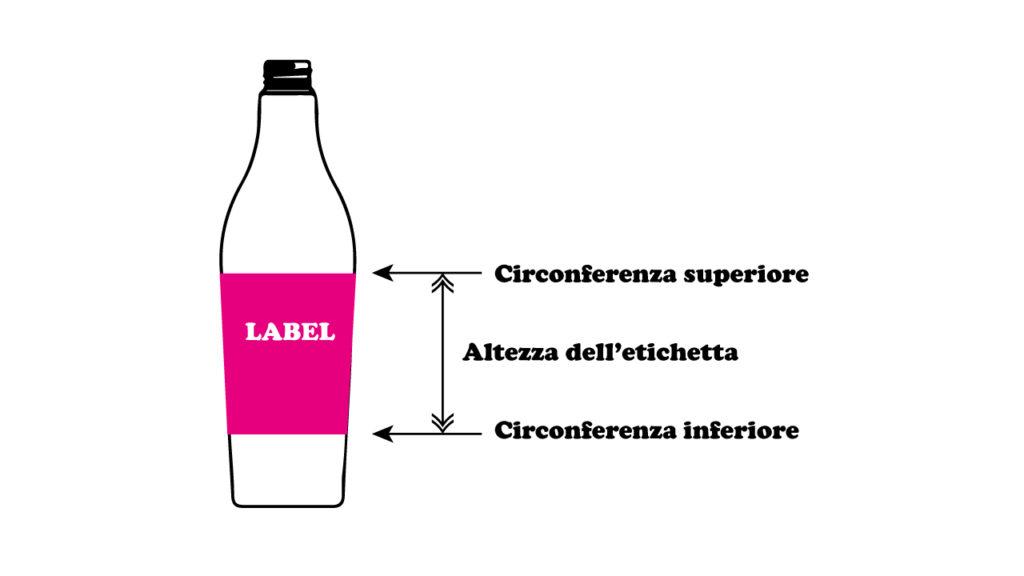 dimensioni etichette contenitori conici